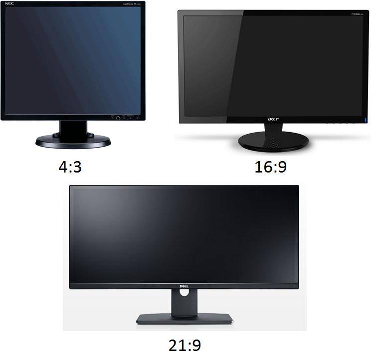 типы и разновидности мониторов для пк