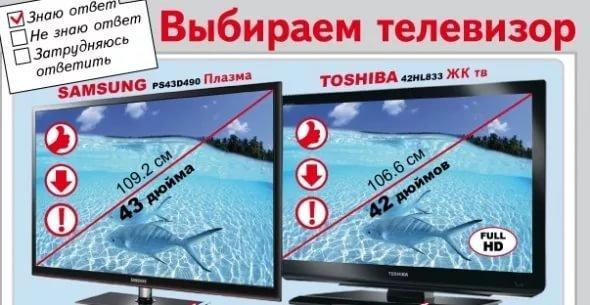 типы телевизоров