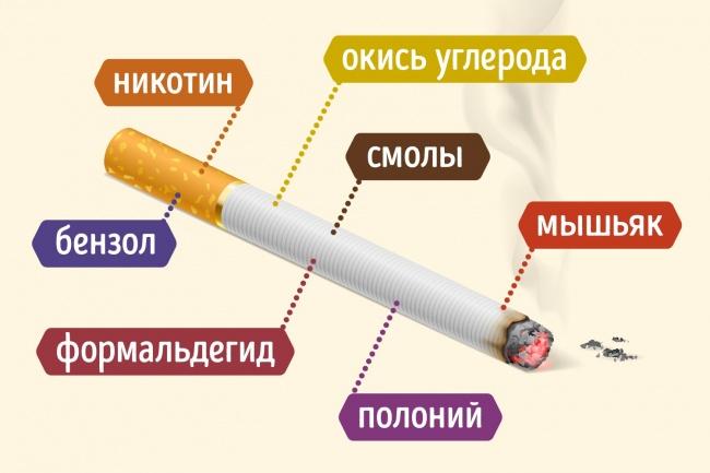 Сигареты и вред