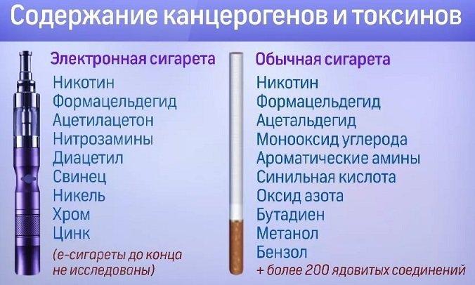 разница обычных сигарет и электронных сигарет
