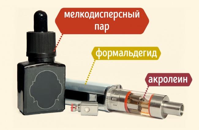 Электронная сигарета какую выбрать отзывы