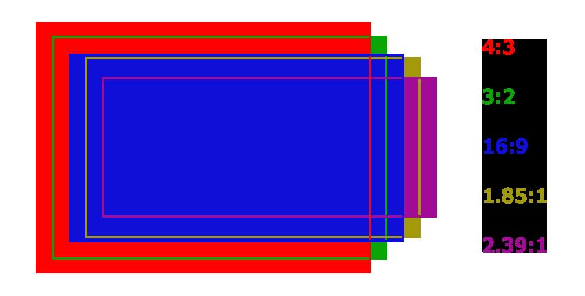 ekran - Как выбрать планшет недорогой но хороший?