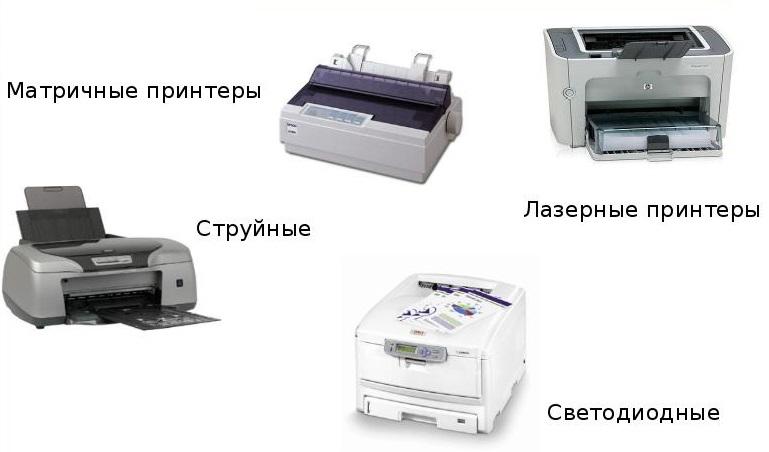 виды принтеров и их характеристики