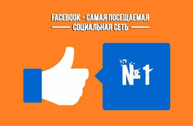 аудитория фейсбука