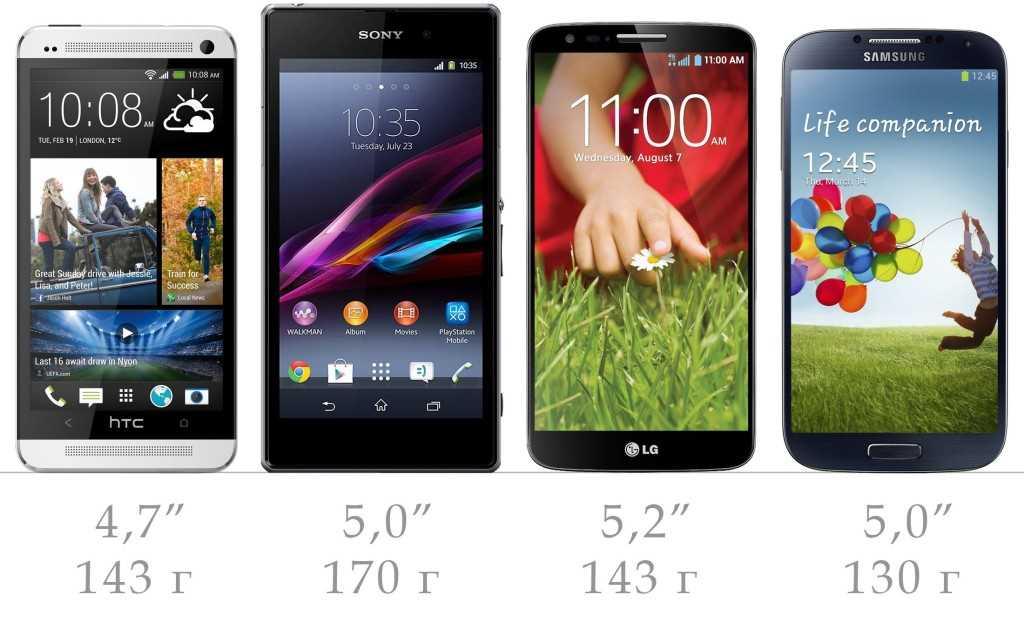 выбираем смартфон по характеристикам