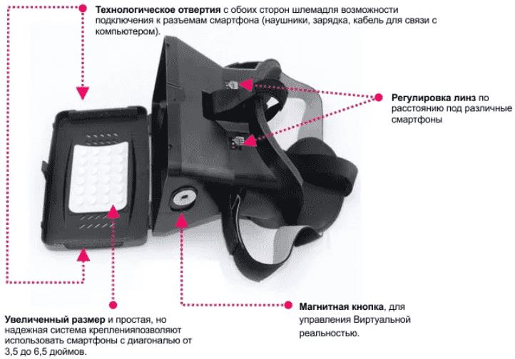 smart vrhighoptimized - Как выбрать очки виртуальной реальности ?