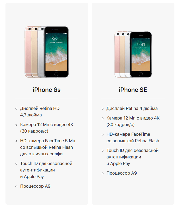 что выбрать iphone 6s vs iphone se