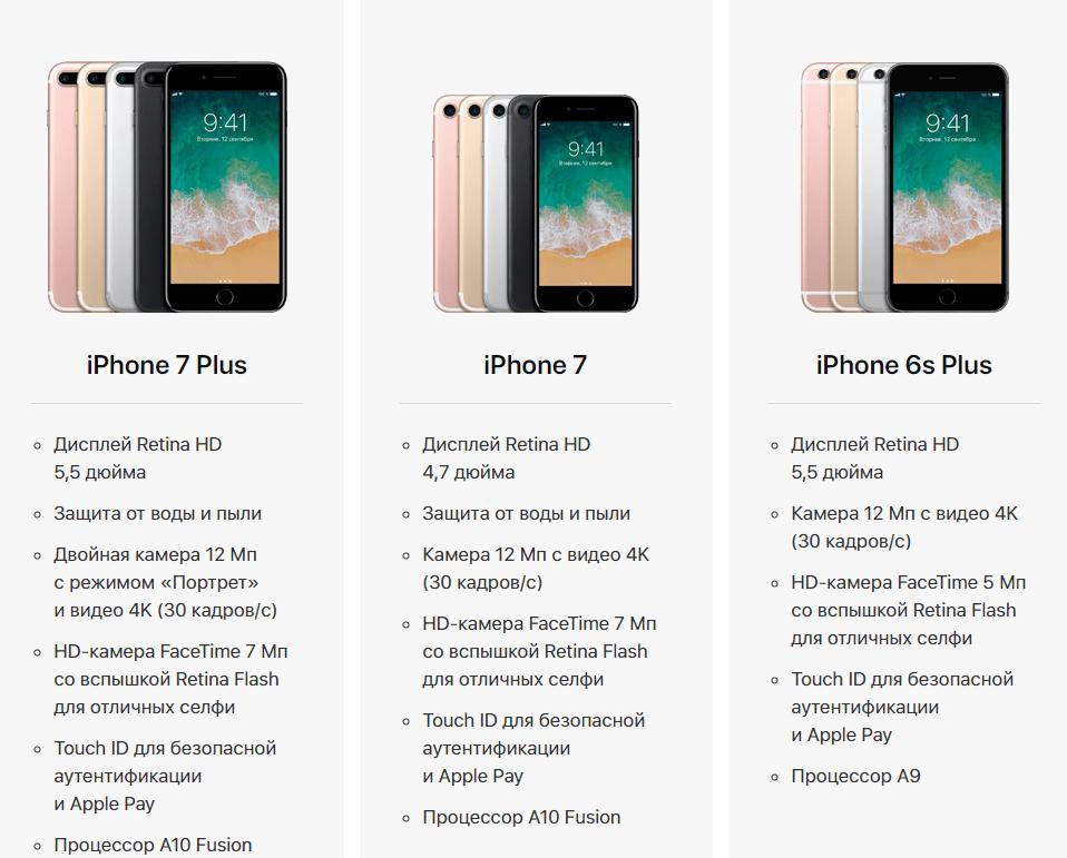 предпоследние модели айфонов