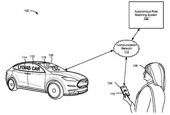 Lyft зарегистрировала новый патент системы уведомлений